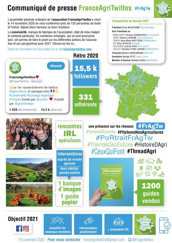 communiqué de presse France Agri Twittos